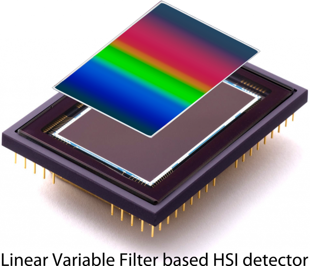 HSI detector CCD