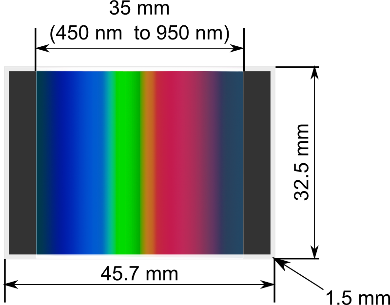 2nd Gen Hyperspectral Imaging filter